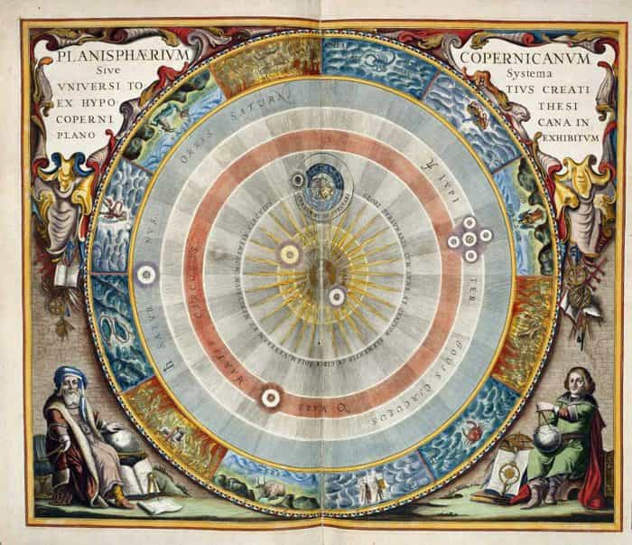 Copernicus' considerations of a heliocentric system of the universe.