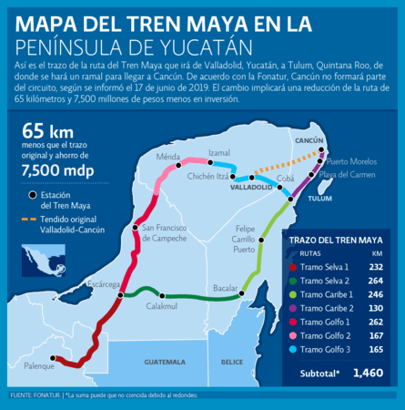 Outline of the Mayan Train route