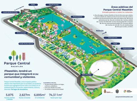 The new Mazatlan Aquarium